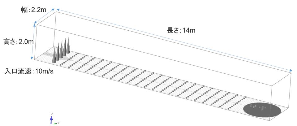 風洞実験を模した数値流体計算用のモデル