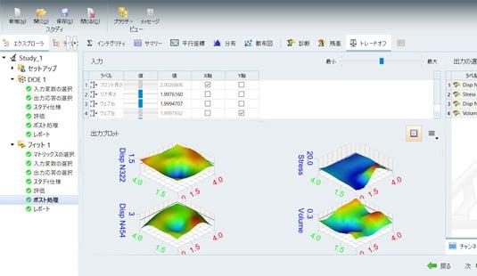 複合領域設計性能スタディ・最適化 hyperstudy
