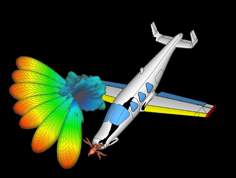 EM Aeroplane