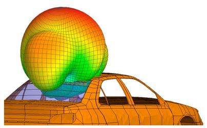 FM帯ガラスアンテナの放射パターン