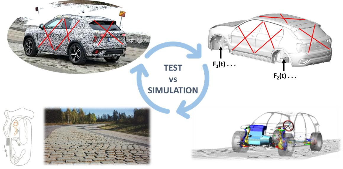 Auto_Test_Simulation