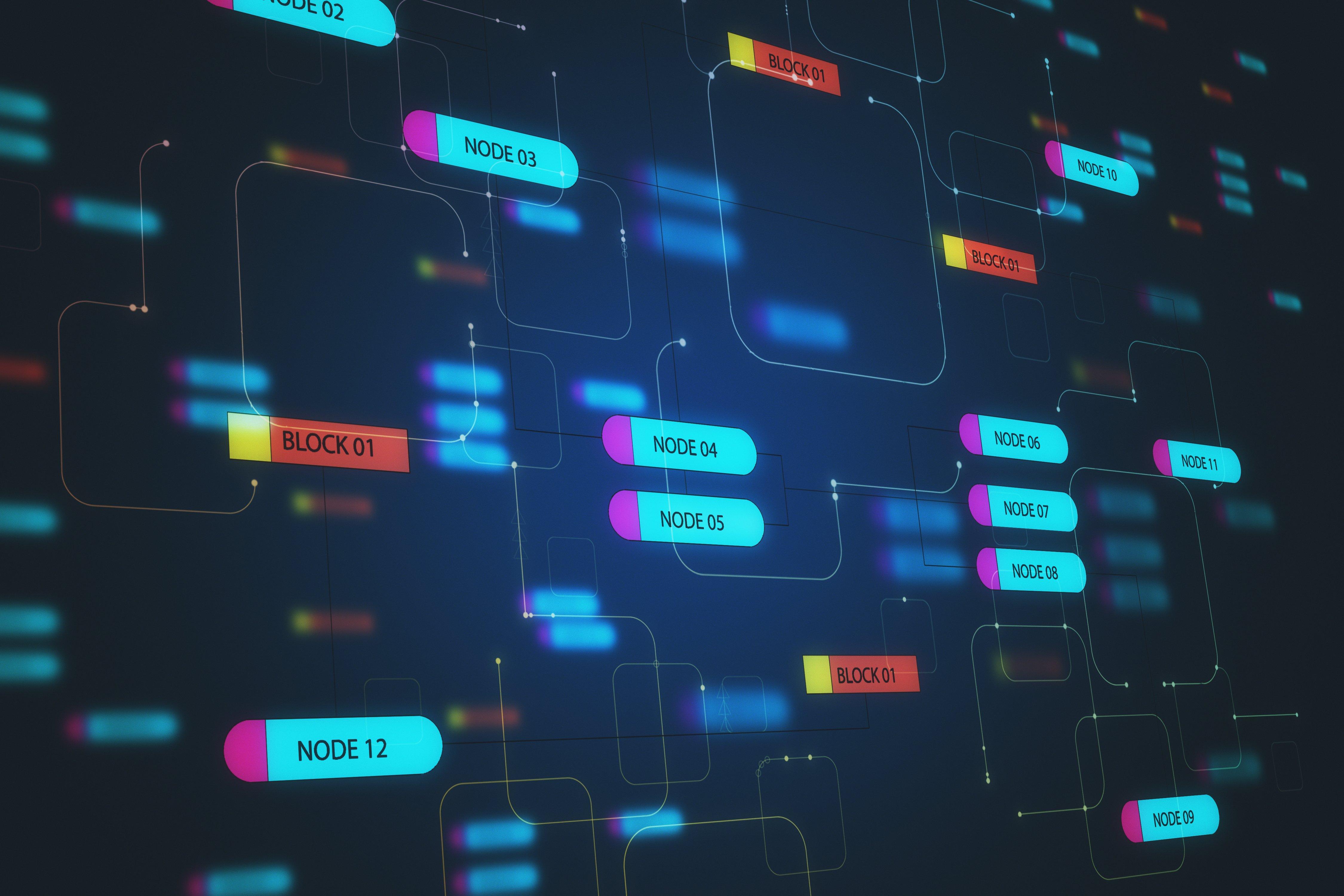 Nodes, Data Analytics, Knowledge Studio