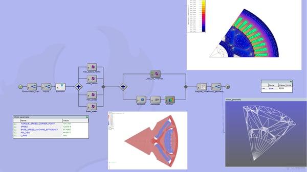Phoenix Integration-workflow for emotor design - image 03