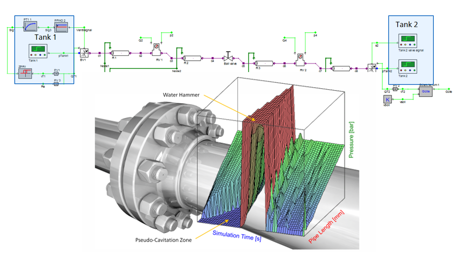 Simulation of piping systems-2