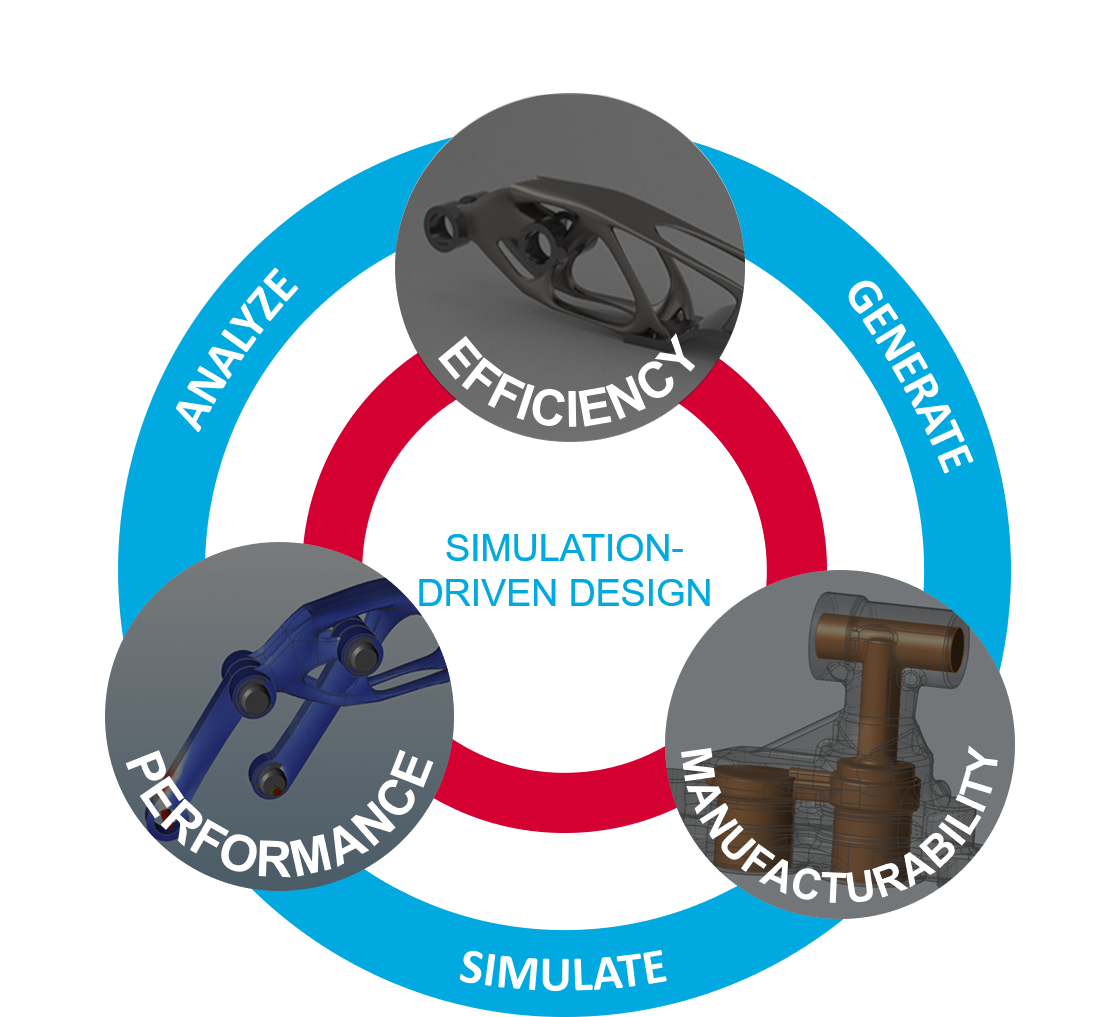 altair_simulation_driven_design-1