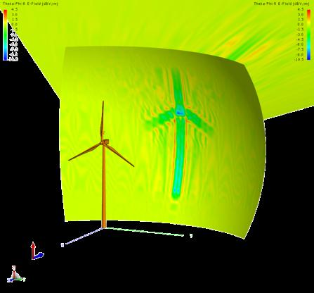 Altair雷达系统的RCS和散射仿真