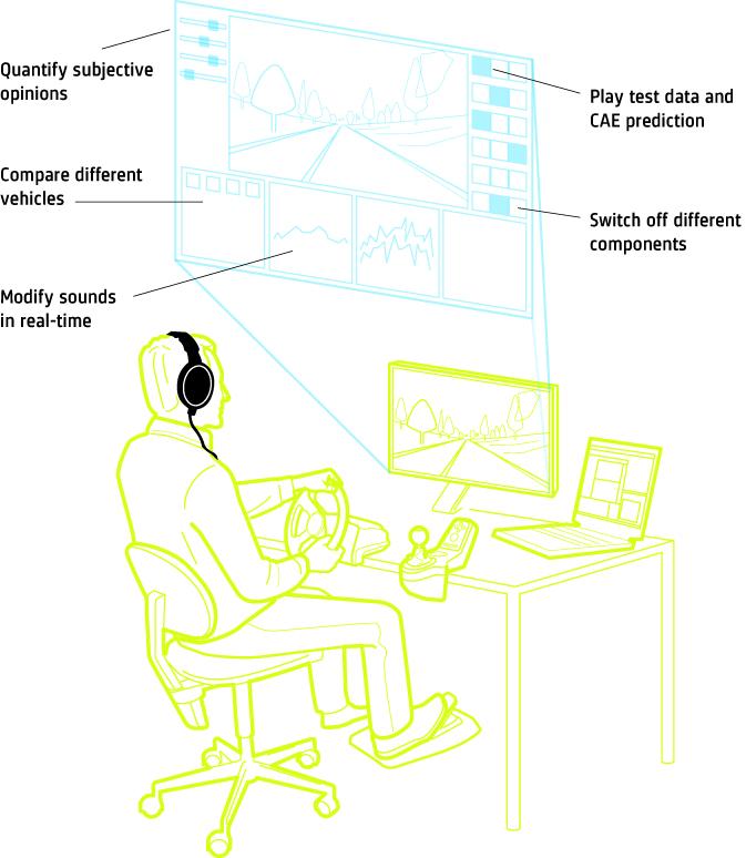 drawing_NVH_desktop_simulator
